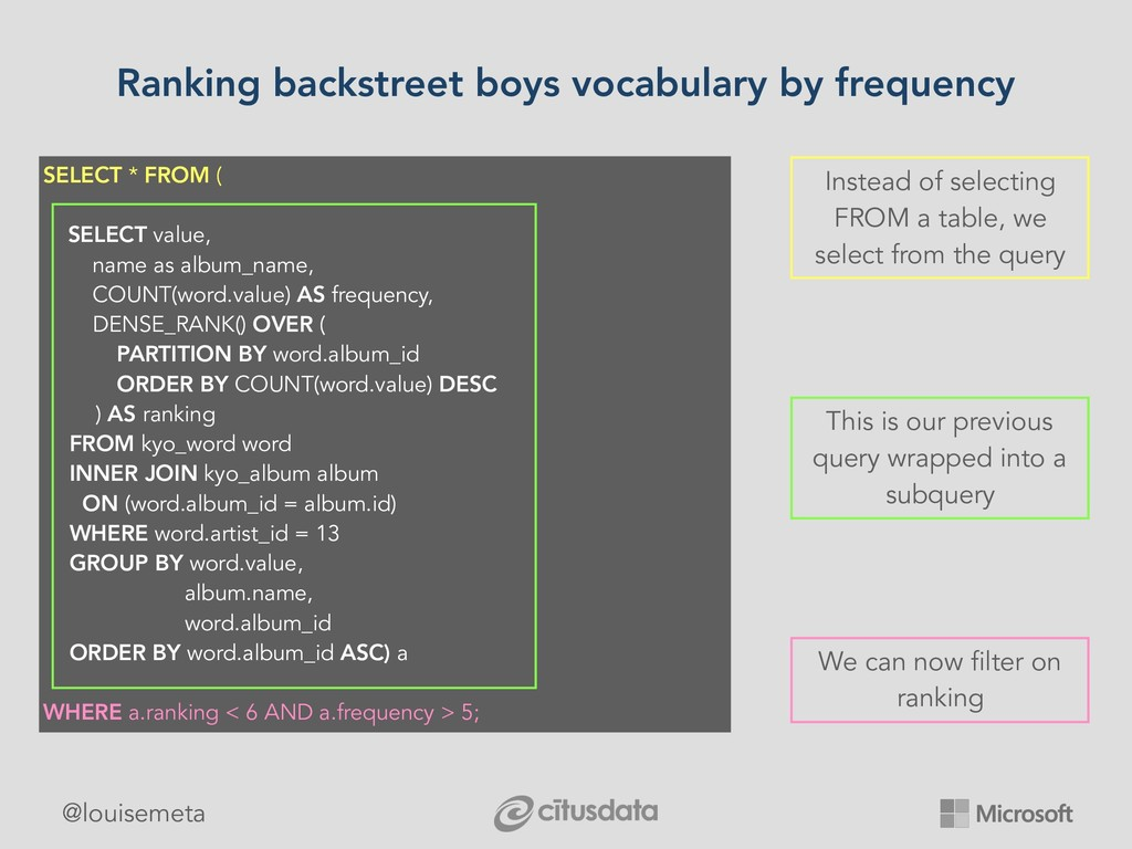 @louisemeta Ranking backstreet boys vocabulary ...