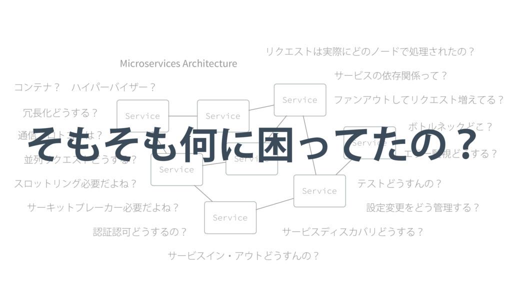 Service Service Service Microservices Architect...