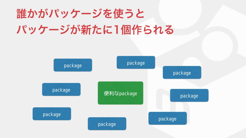 ୭͔͕ύοέʔδΛ͏ͱ ύοέʔδ͕৽ͨʹݸ࡞ΒΕΔ package package p...