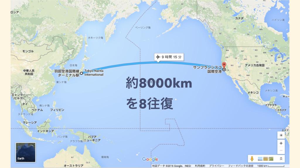 8000km Λ8ԟ෮