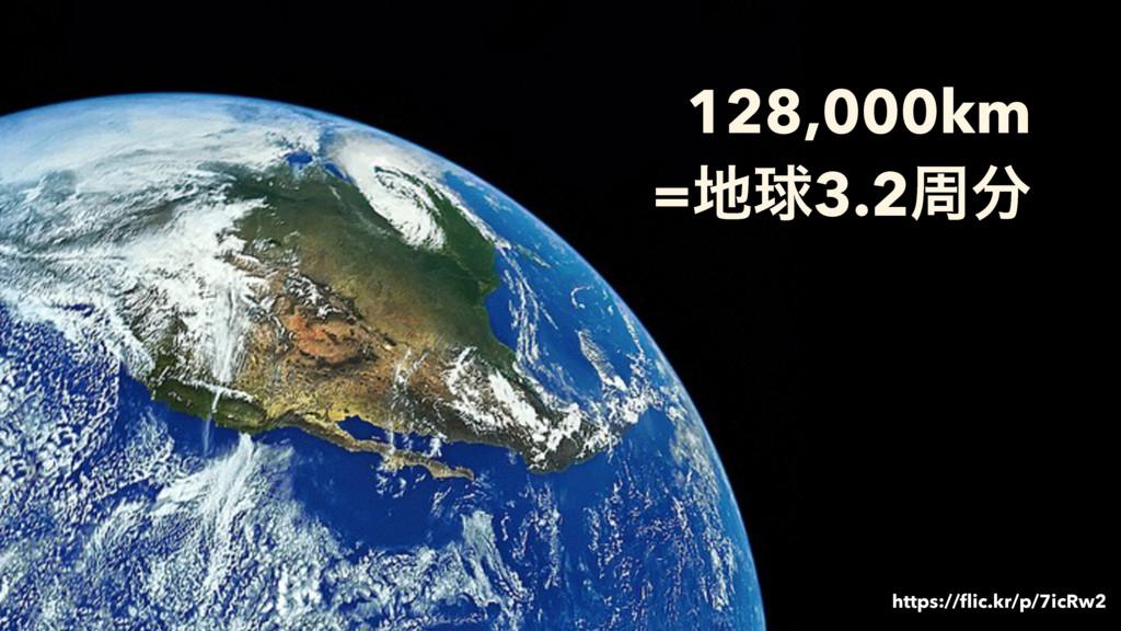 ٿ3.2प 128,000km =ٿ3.2प https://flic.kr/p/7i...