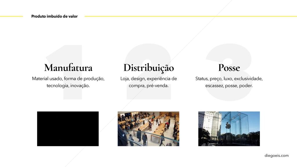 diegoeis.com 1 2 3 Manufatura Distribuição Poss...