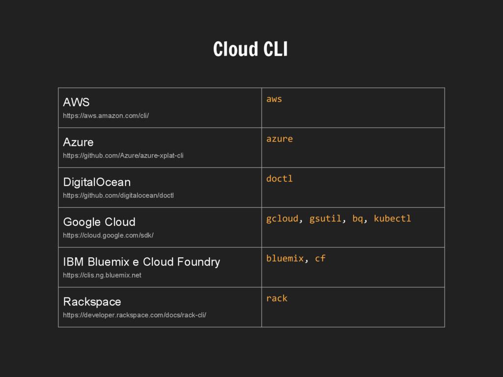 Cloud CLI AWS https://aws.amazon.com/cli/ aws A...