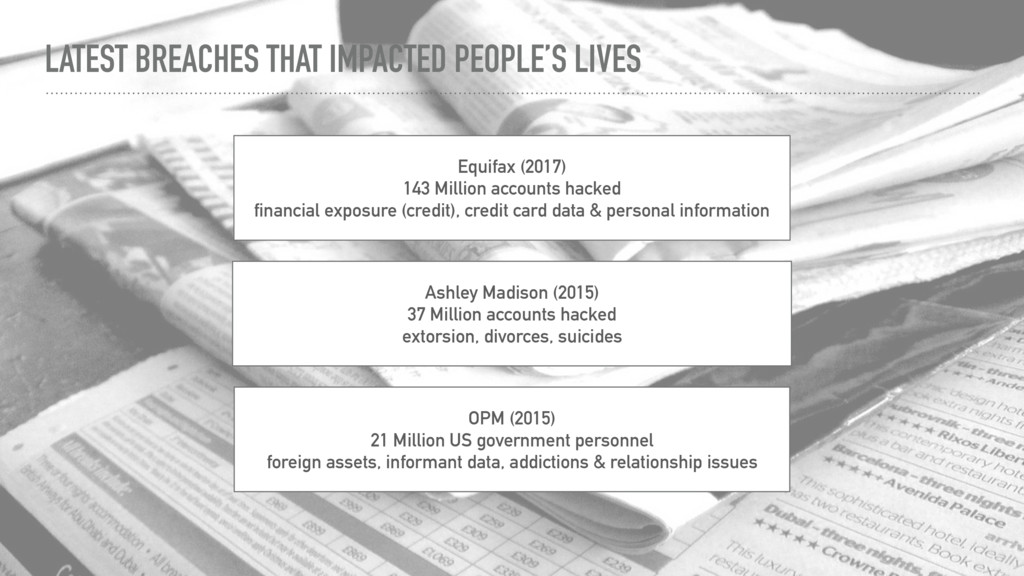 LATEST BREACHES THAT IMPACTED PEOPLE'S LIVES Eq...