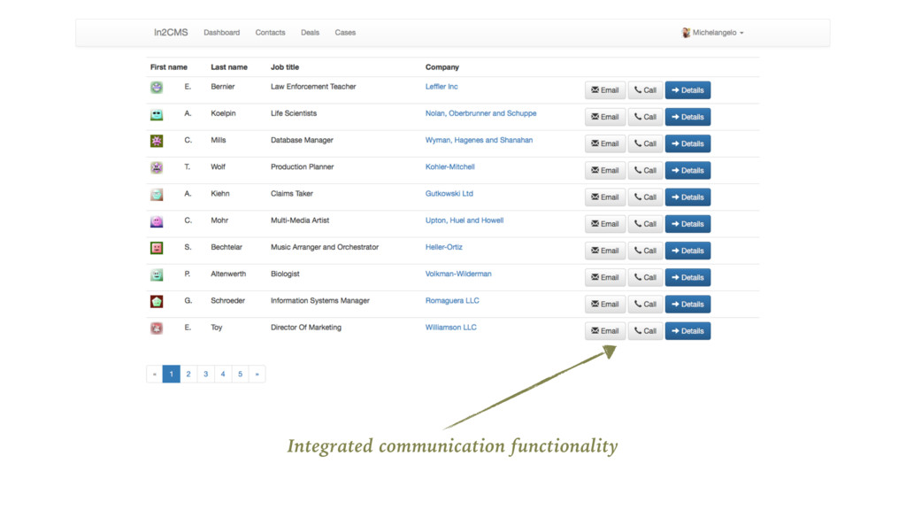 Integrated communication functionality