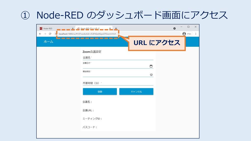 ① Node-RED のダッシュボード画面にアクセス URL にアクセス