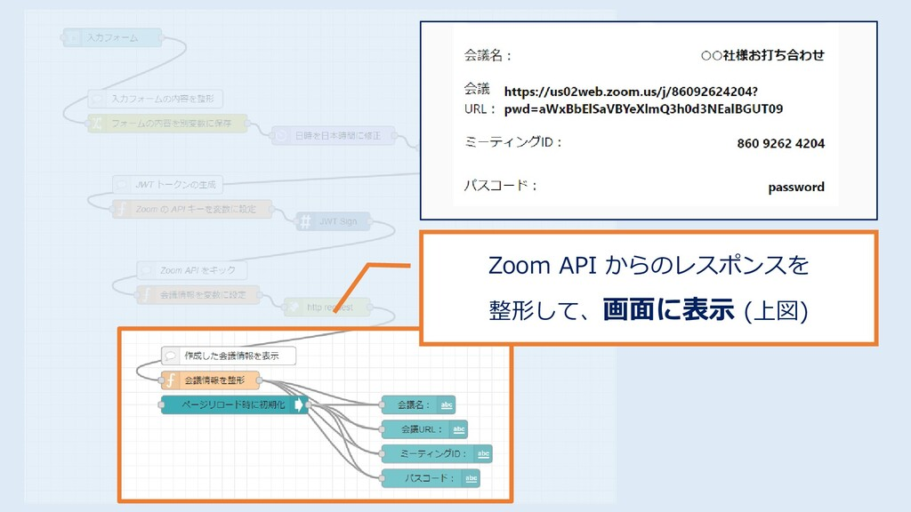 Zoom API からのレスポンスを 整形して、画面に表示 (上図)