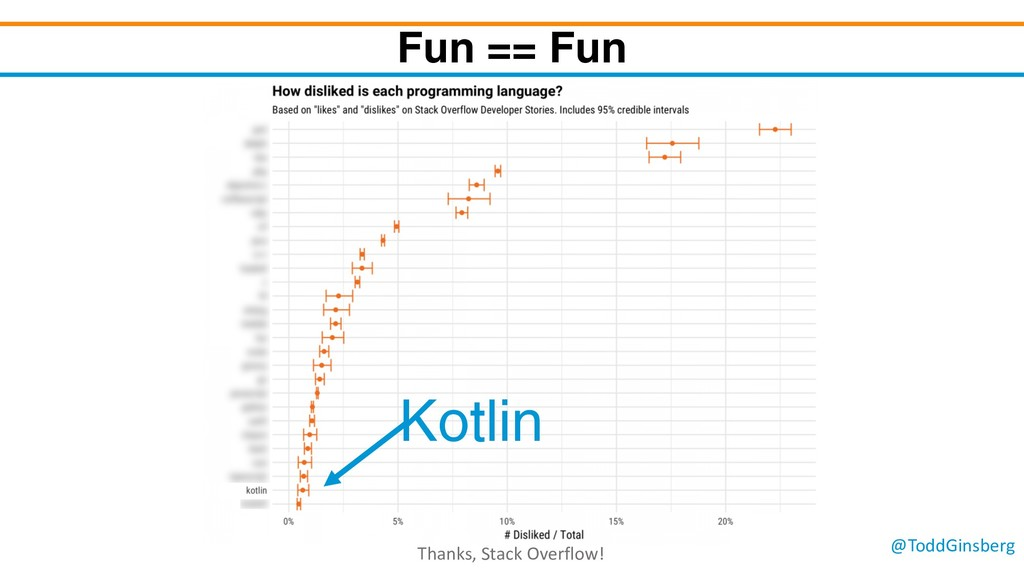 @ToddGinsberg Fun == Fun Kotlin Thanks, Stack O...