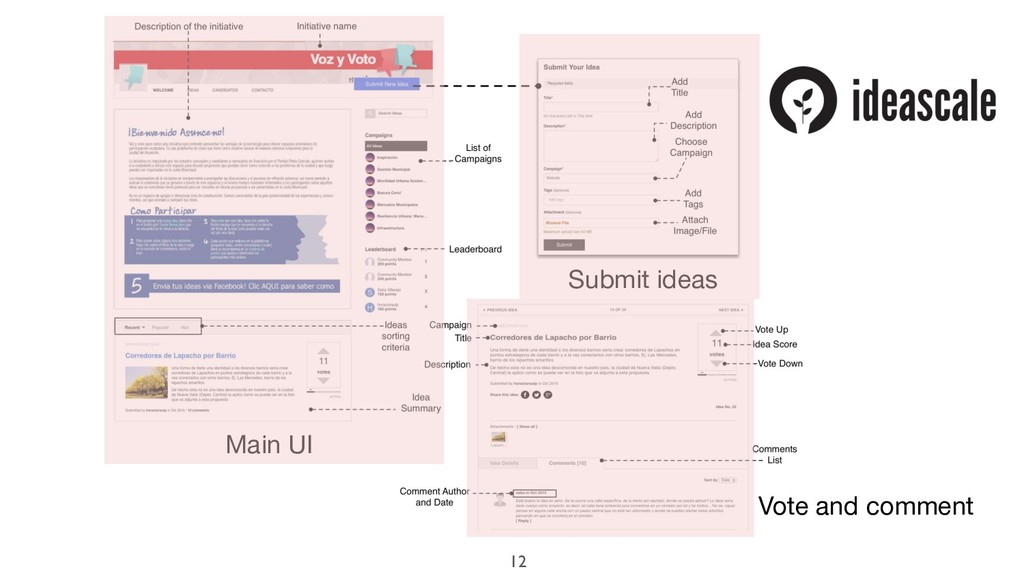 12 Main UI Submit ideas Vote and comment