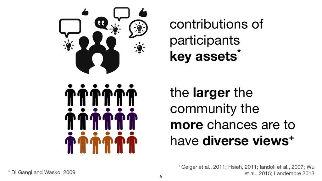 contributions of participants key assets* 6 * D...