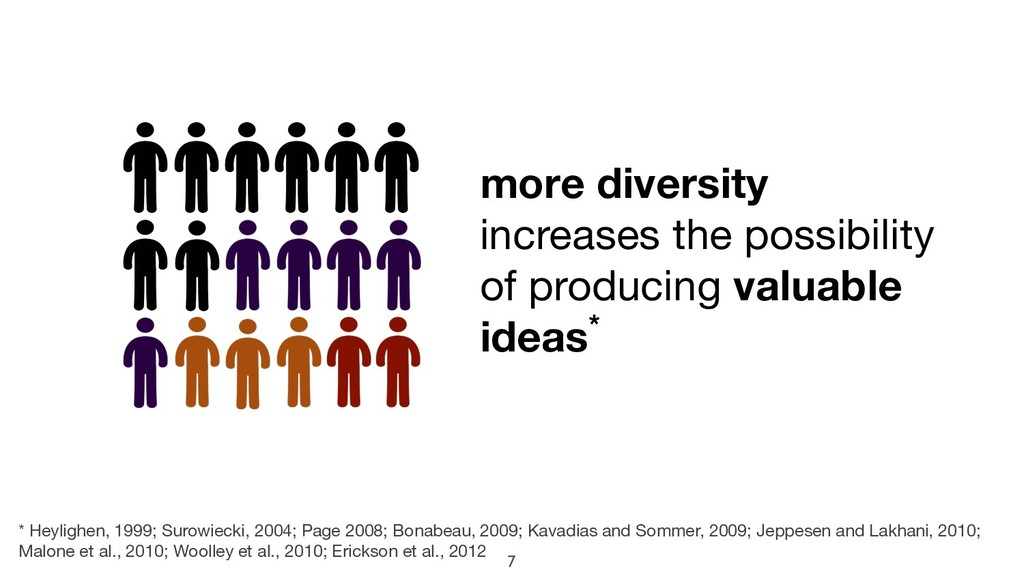 more diversity increases the possibility of pro...