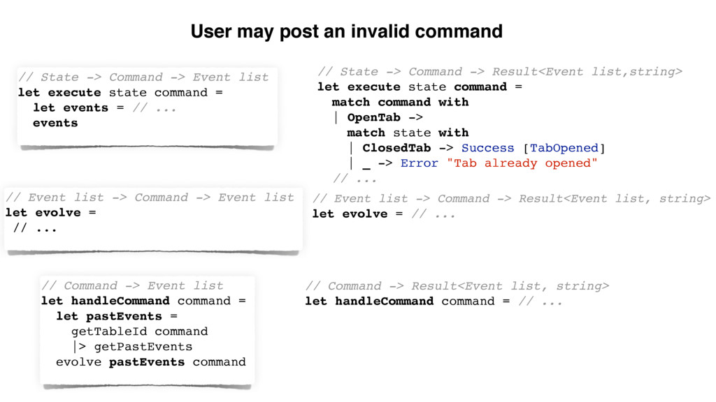 User may post an invalid command // Event list ...