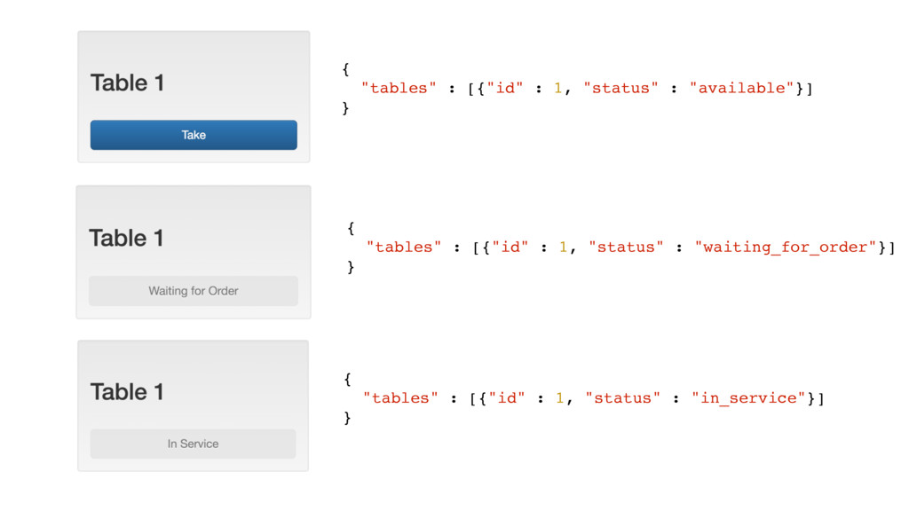 "{ ""tables"" : [{""id"" : 1, ""status"" : ""available""..."