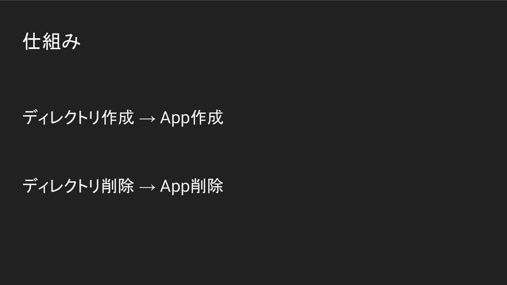 仕組み ディレクトリ作成 → App作成 ディレクトリ削除 → App削除