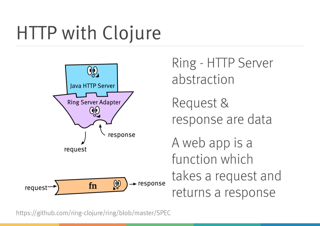 HTTP with Clojure Java HTTP Server Ring Server ...