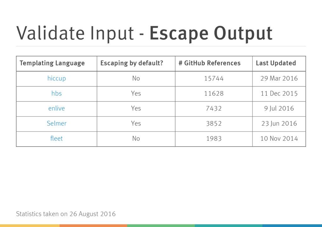 Validate Input - Escape Output Templating Langu...