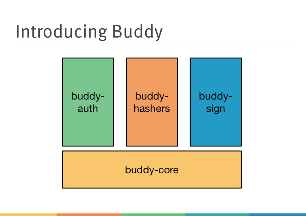 Introducing Buddy