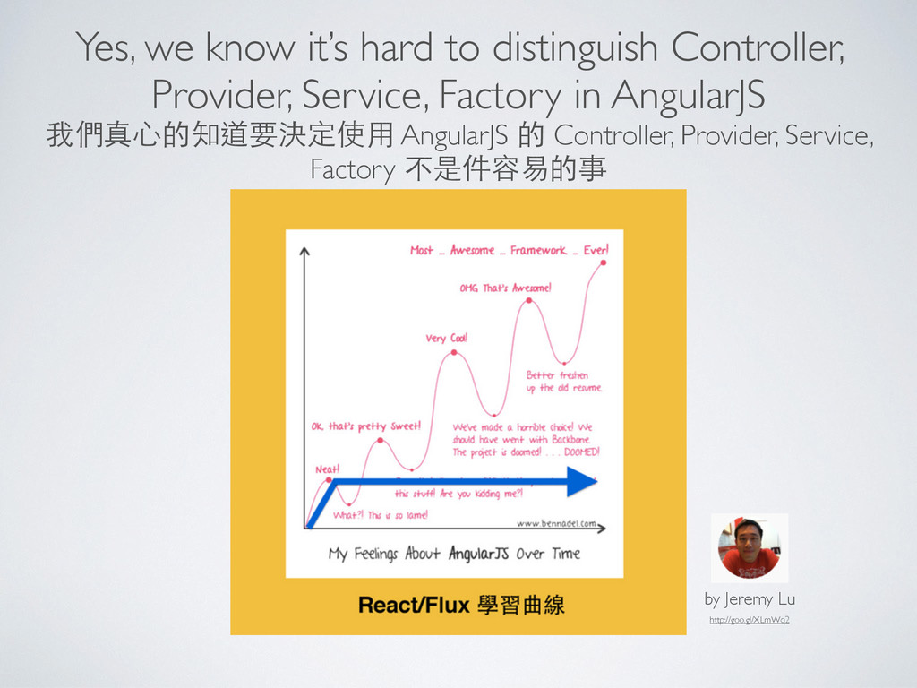 Yes, we know it's hard to distinguish Controlle...
