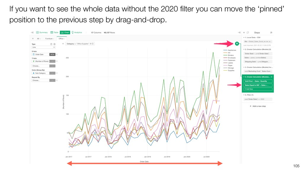105 If you want to see the whole data without t...