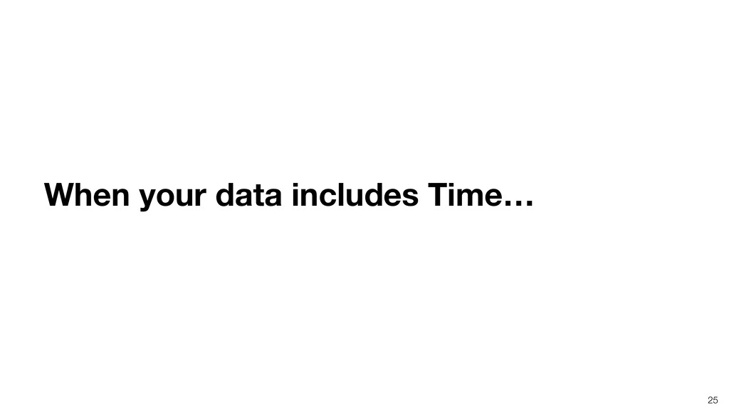 25 When your data includes Time…