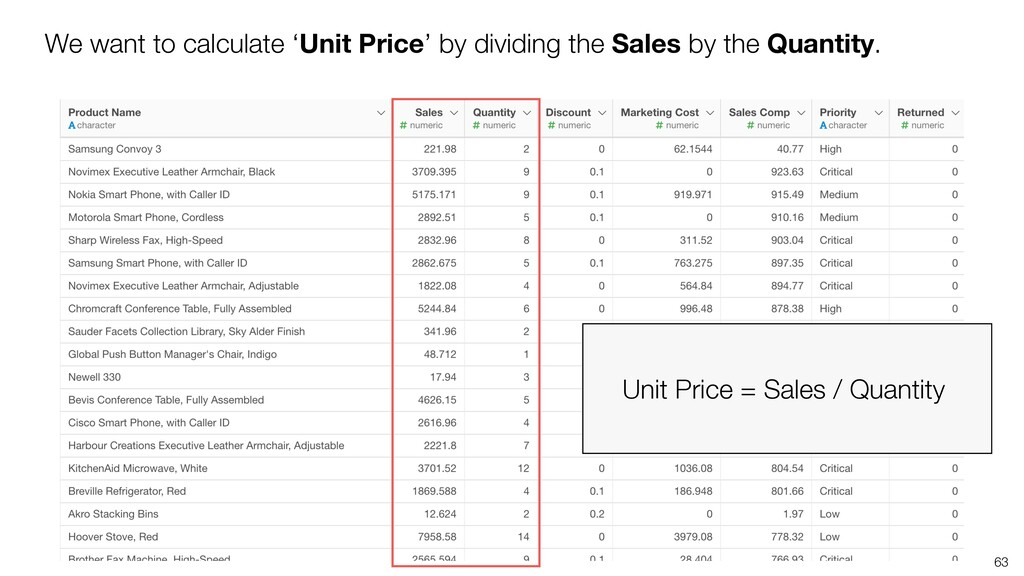 63 We want to calculate 'Unit Price' by dividin...