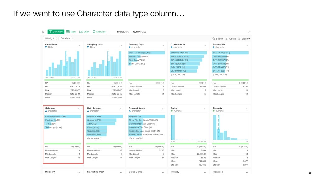 81 If we want to use Character data type column…
