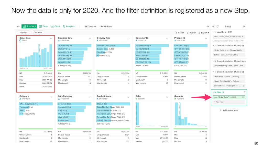 90 Now the data is only for 2020. And the filter...