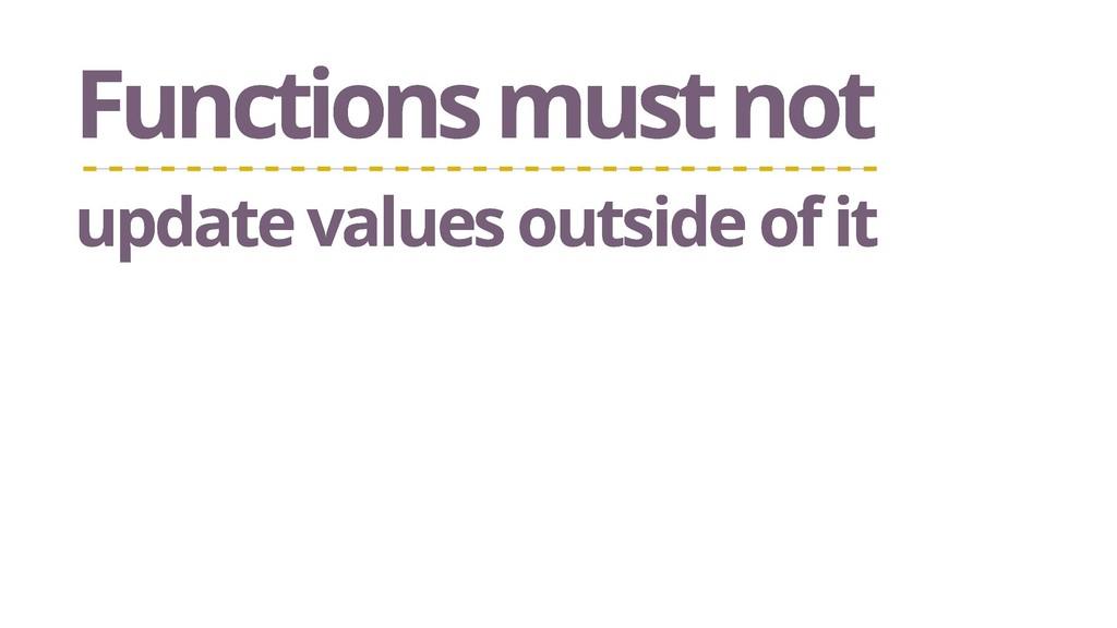 Functions must not Functions must not update va...
