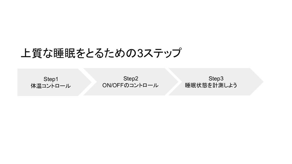 上質な睡眠をとるための3ステップ Step1 体温コントロール Step2 ON/OFFのコン...