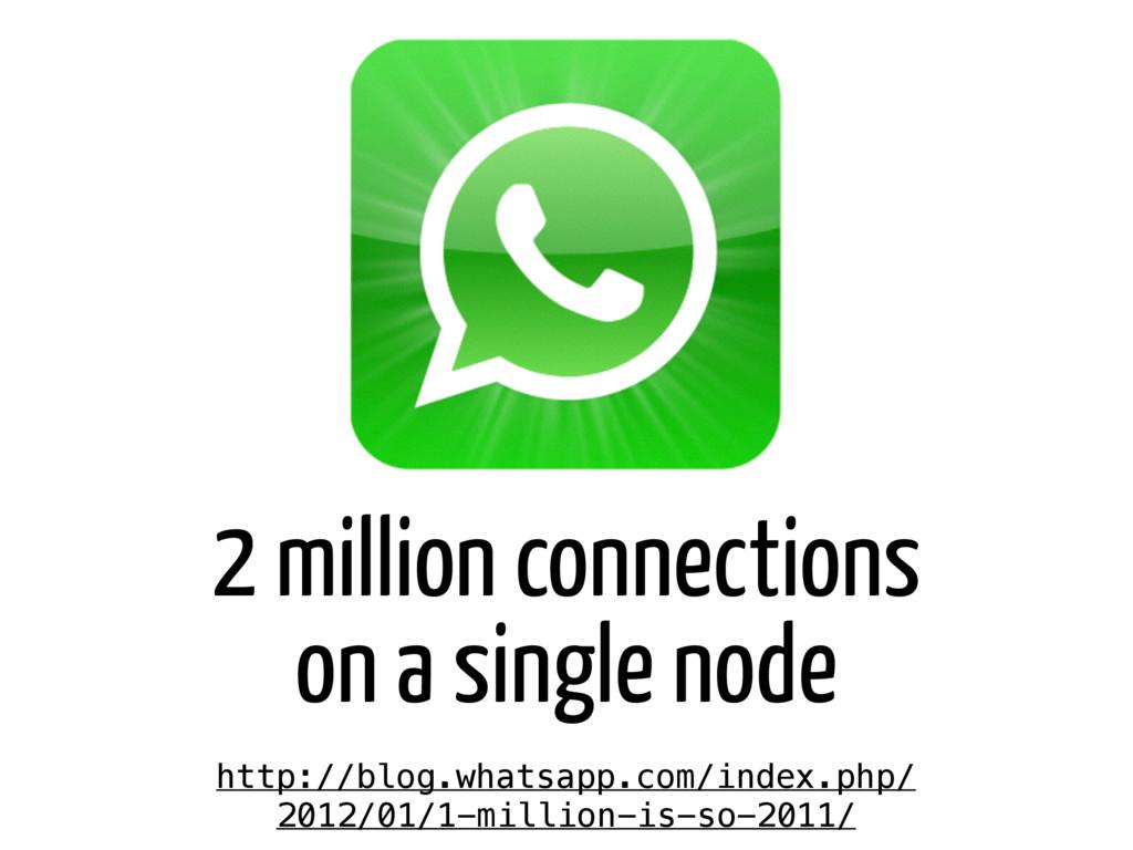 http://blog.whatsapp.com/index.php/ 2012/01/1-m...