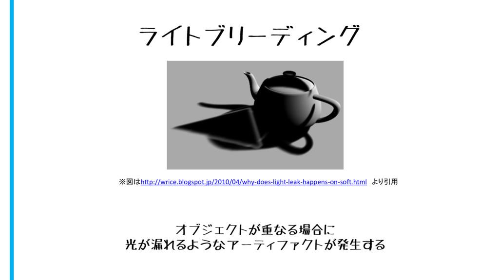 ライトブリーディング ※図はhttp://wrice.blogspot.jp/2010/04/...