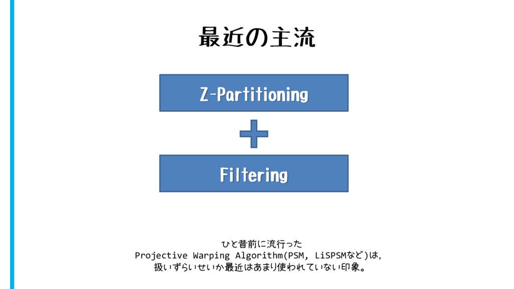 最近の主流 Z-Partitioning Filtering ひと昔前に流行った Projec...