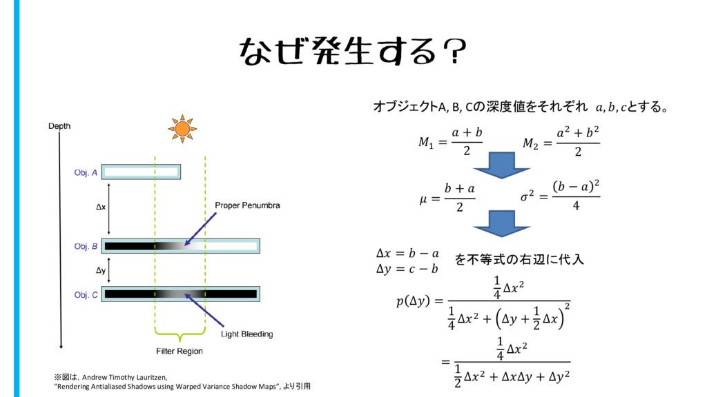 なぜ発生する? オブジェクトA, B, Cの深度値をそれぞれ , , とする。 1 =  + ...