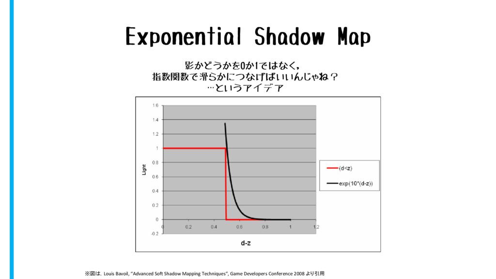 Exponential Shadow Map 影かどうかを0か1ではなく, 指数関数で滑らかに...