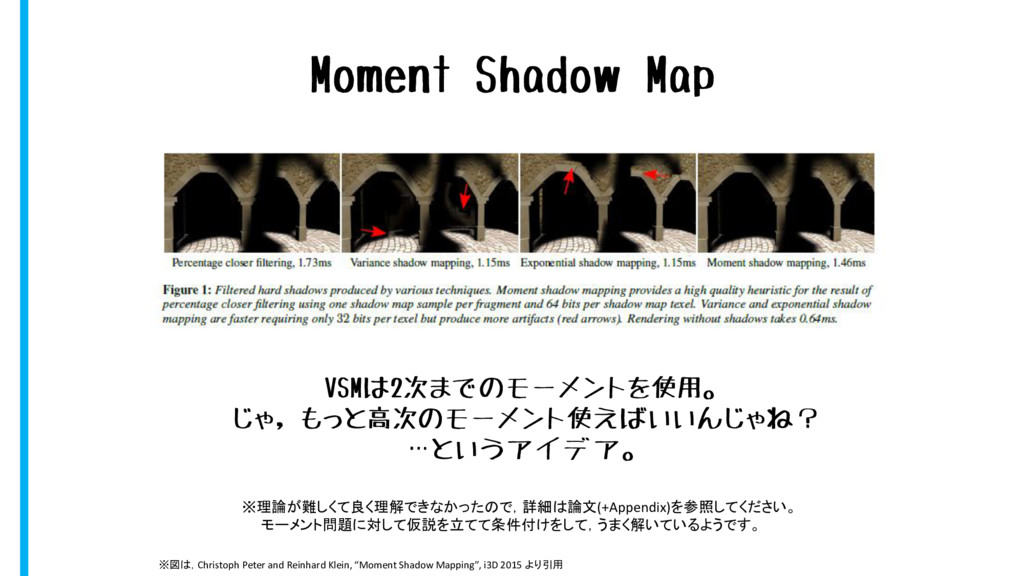 Moment Shadow Map VSMは2次までのモーメントを使用。 じゃ,もっと高次のモ...