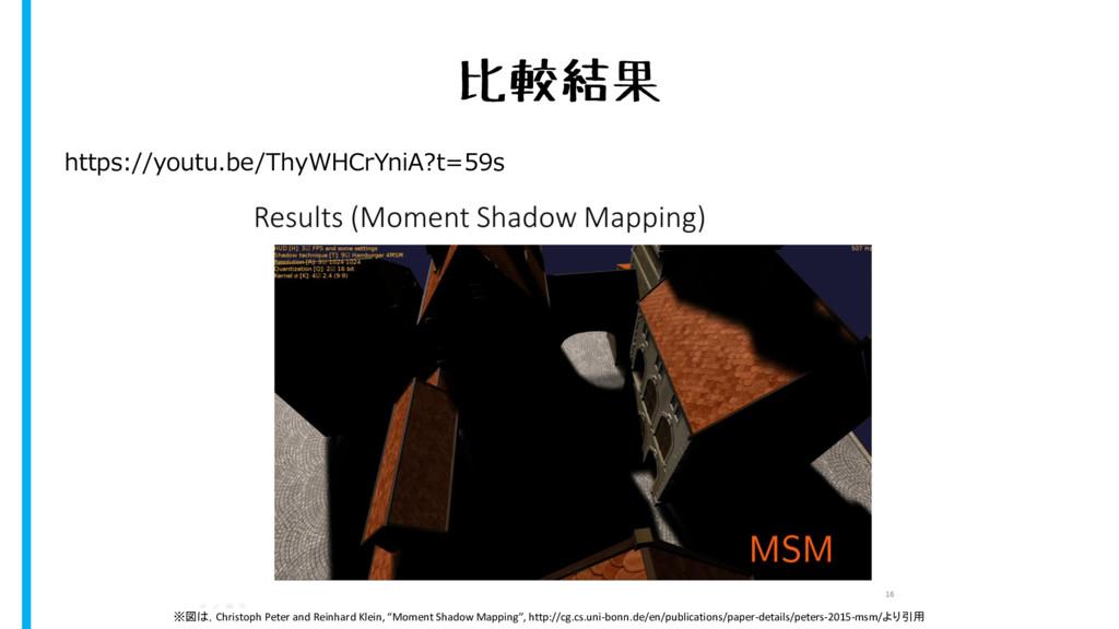 比較結果 https://youtu.be/ThyWHCrYniA?t=59s ※図は,Chr...