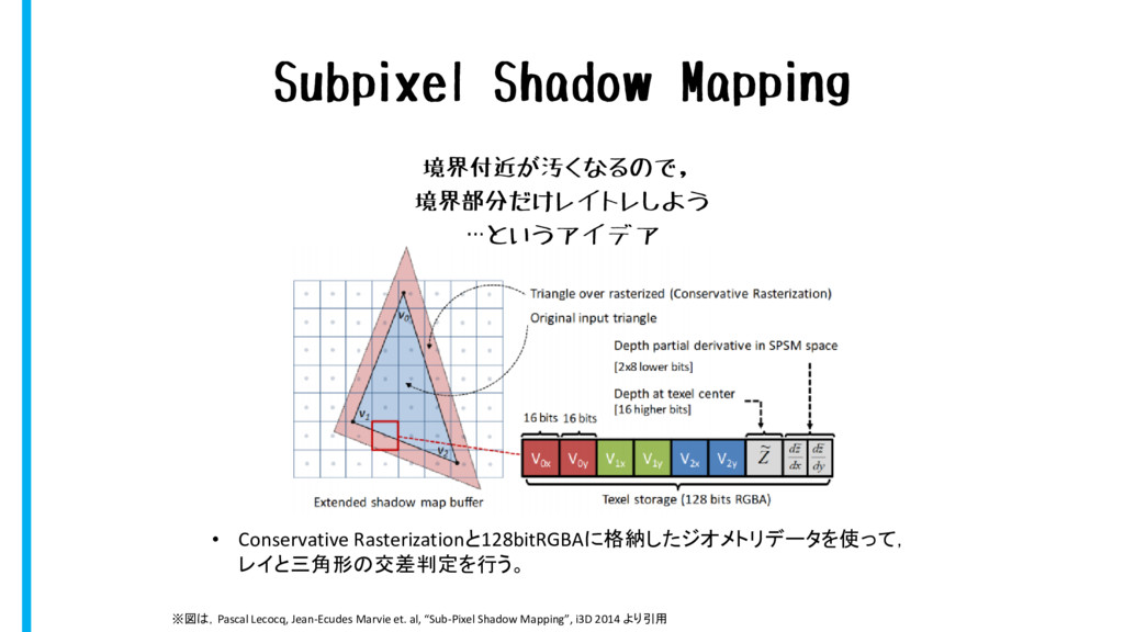 Subpixel Shadow Mapping 境界付近が汚くなるので, 境界部分だけレイトレ...