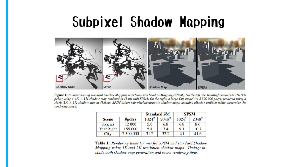 Subpixel Shadow Mapping