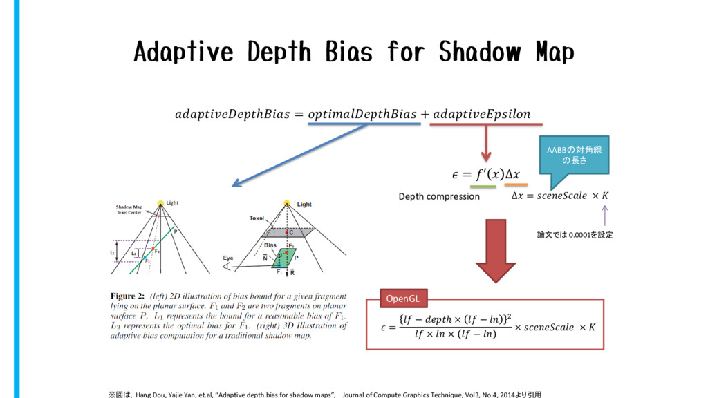 Adaptive Depth Bias for Shadow Map ℎ = ℎ +   = ...