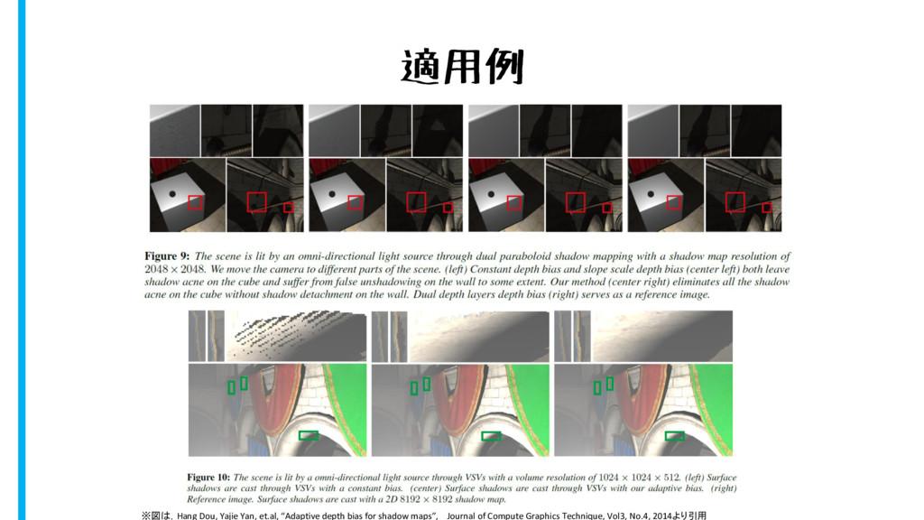 """適用例 ※図は,Hang Dou, Yajie Yan, et.al, """"Adaptive d..."""