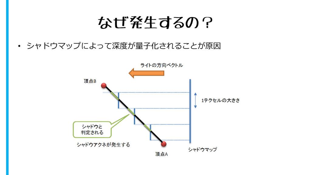 なぜ発生するの? • シャドウマップによって深度が量子化されることが原因