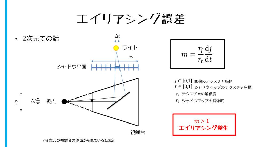 エイリアシング誤差 • 2次元での話 ライト シャドウ平面 視錘台 視点 ※3次元の視錘台の側...