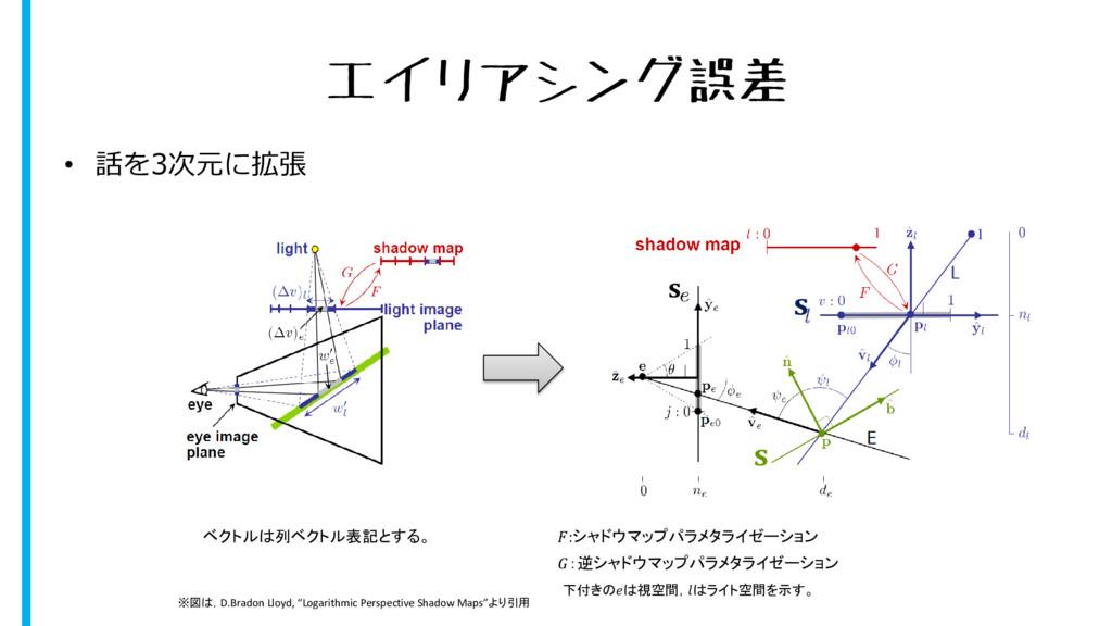 エイリアシング誤差 • 話を3次元に拡張 :シャドウマップパラメタライゼーション :逆シャドウ...