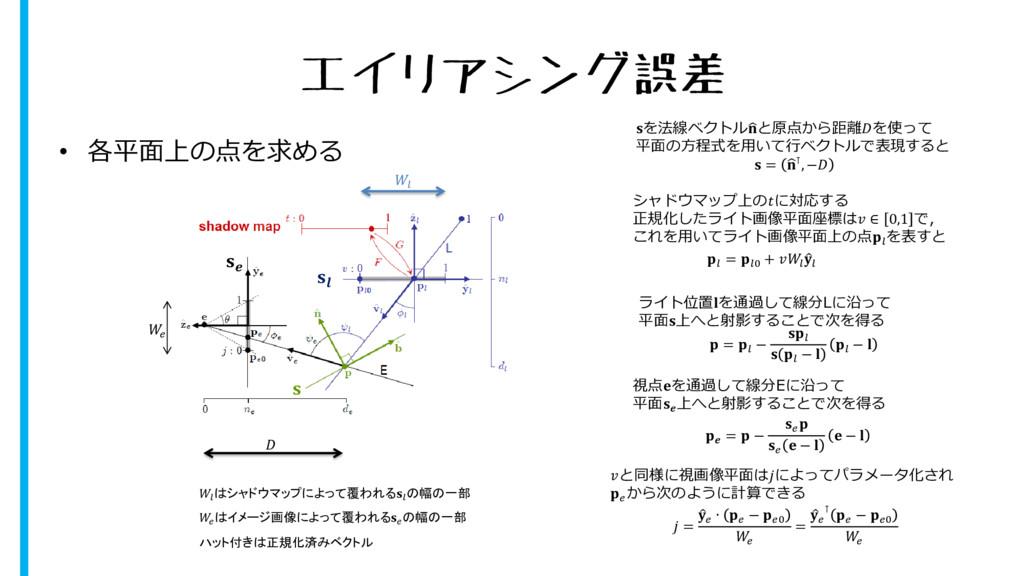 エイリアシング誤差 • 各平面上の点を求める    = 0 +     =  −    −  ...