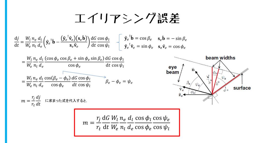 エイリアシング誤差 d d =          ⊺ −   ⊺       d d cos ...
