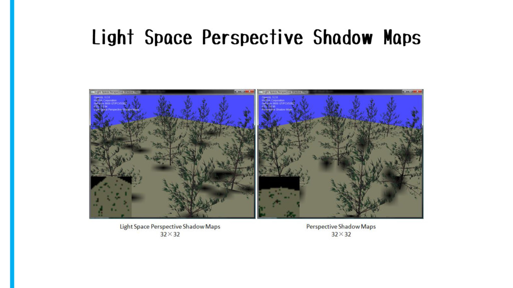 Light Space Perspective Shadow Maps