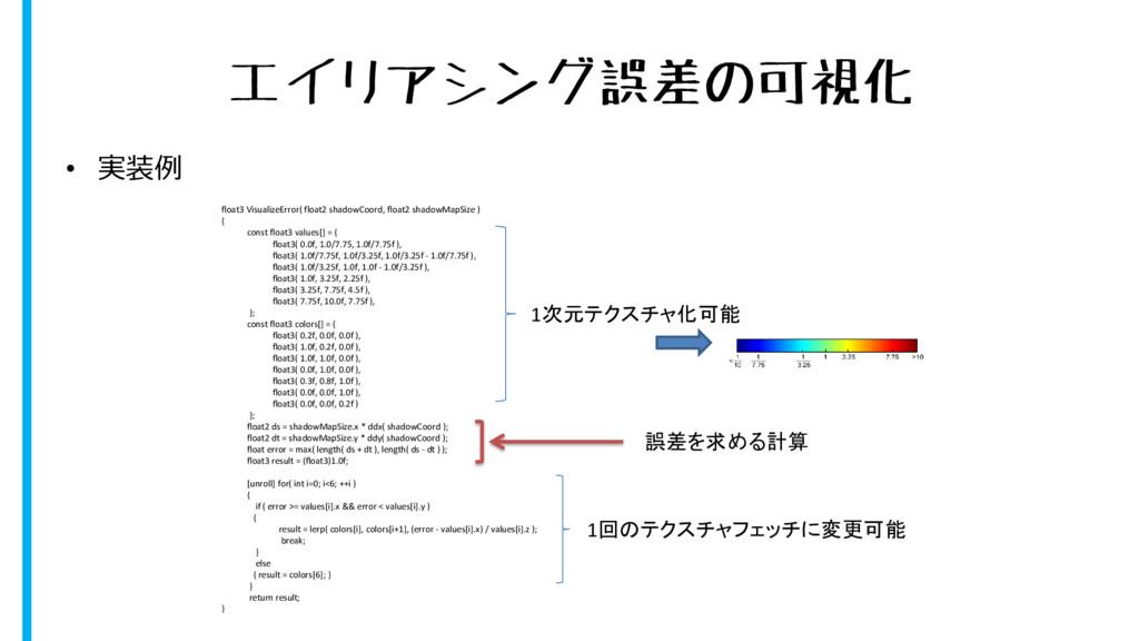 エイリアシング誤差の可視化 • 実装例 float3 VisualizeError( floa...