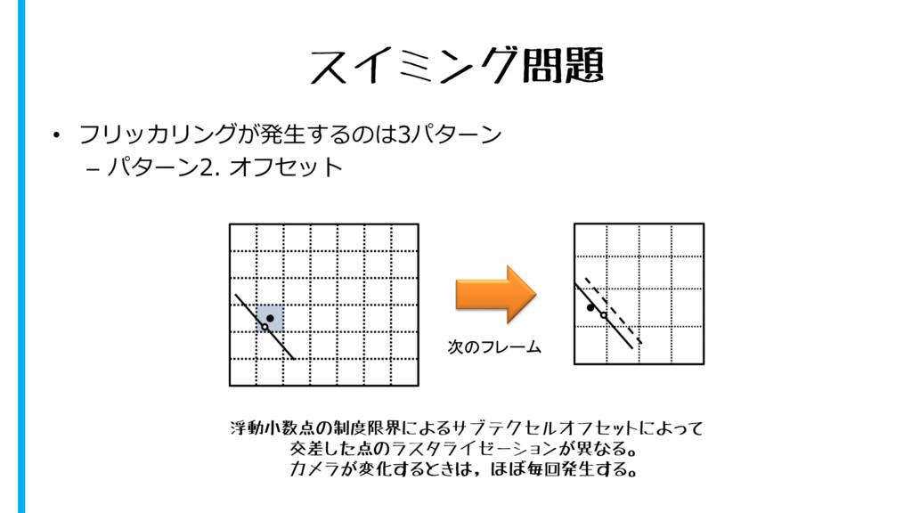スイミング問題 • フリッカリングが発生するのは3パターン – パターン2. オフセット 次の...