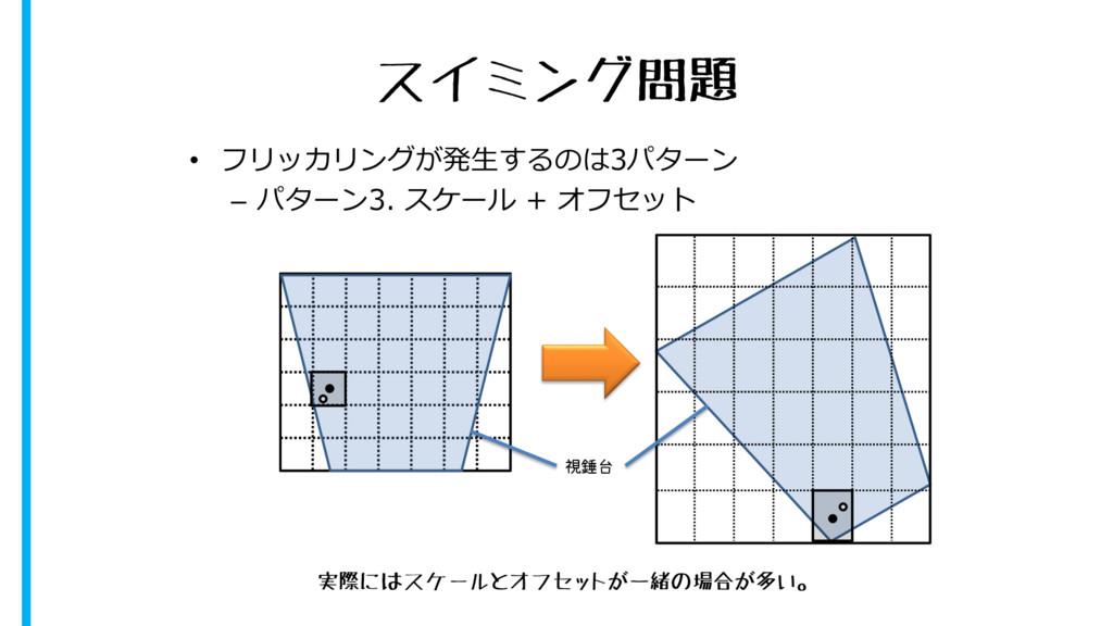 スイミング問題 • フリッカリングが発生するのは3パターン – パターン3. スケール + オ...