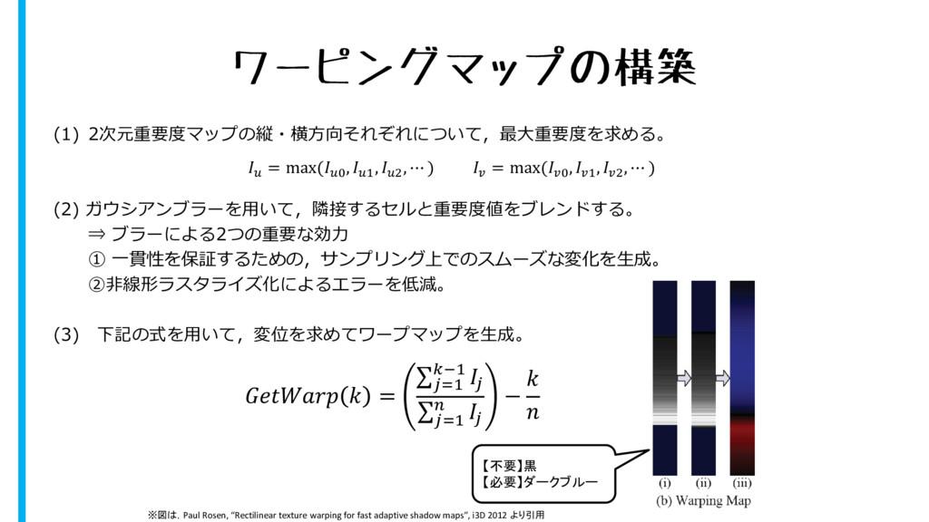 ワーピングマップの構築 (1) 2次元重要度マップの縦・横方向それぞれについて,最大重要度を求...